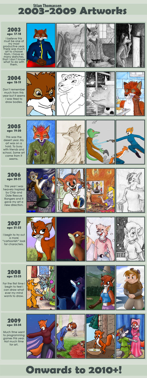 IMPROVEMENT MEME 2003-2009 by rodrev
