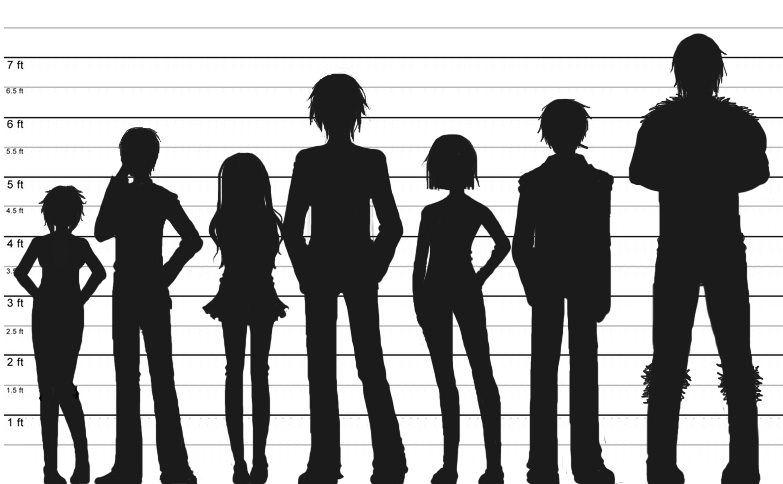 Fs height comparison no 1 by discombobulates