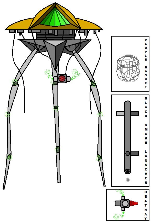 Martian Fighting Machine/Tripod design by Hordriss