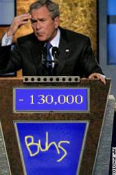 Bush on Jeopardy by kurai-ryuu