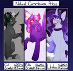 Natural Comm. Prices~ OPEN EMERGENCY