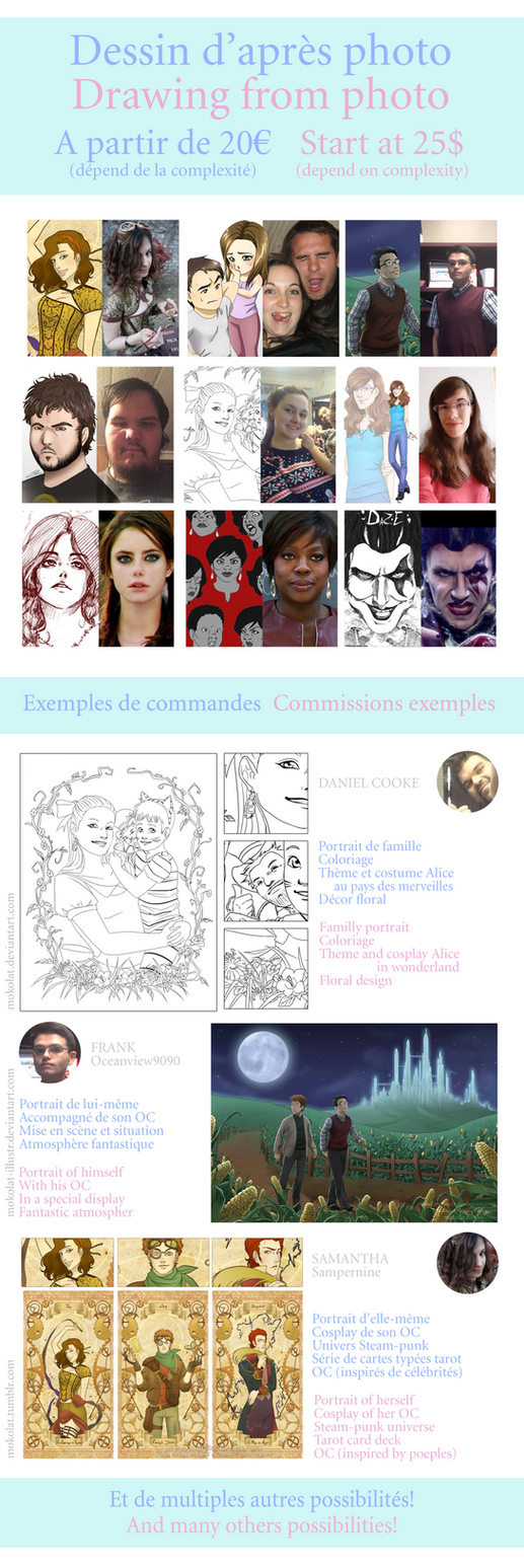Drawing from photo commissions [Fr - Eng] by Mokolat-Illustr