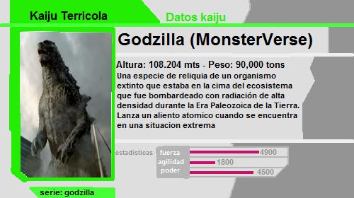 Godzilla (monsterverse) by NovaBlueGoji