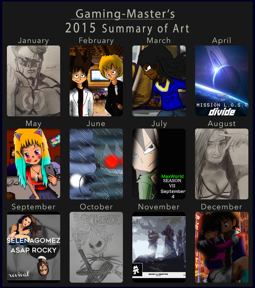 2015 Summary of Art by Gaming-Master