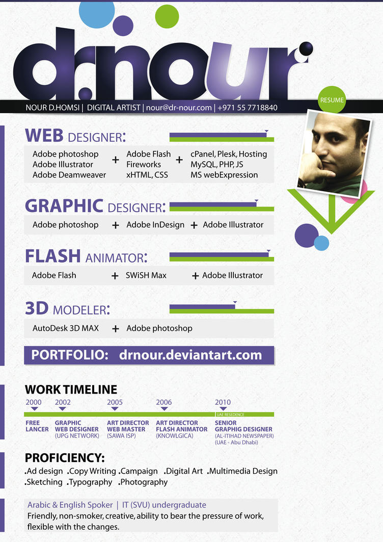my resume my cv by drnour