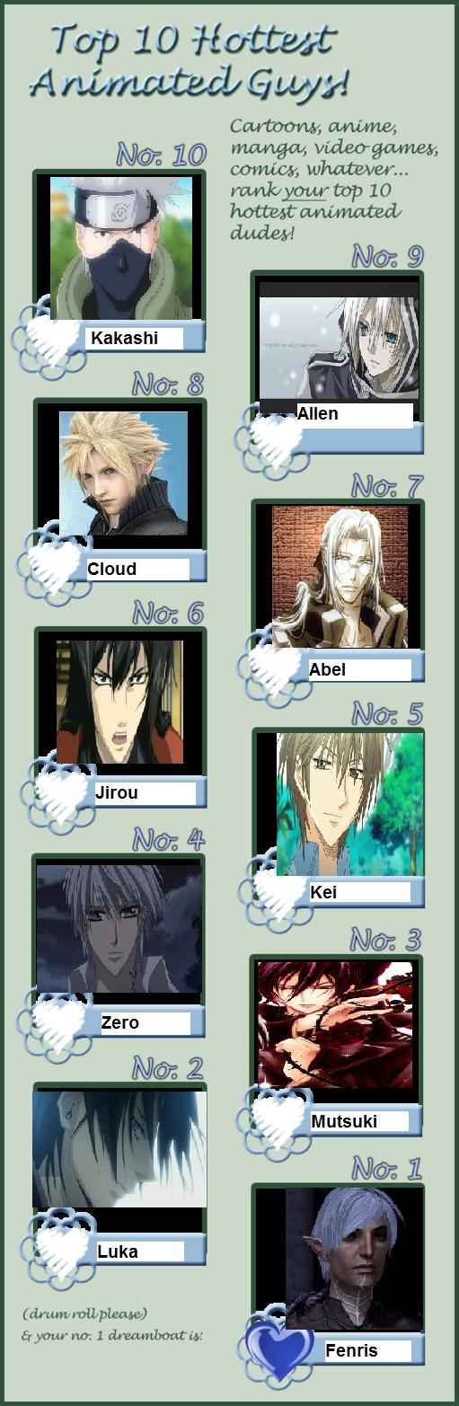 Top Ten Hottest Anime Guys By Ezramoon76 On DeviantArt