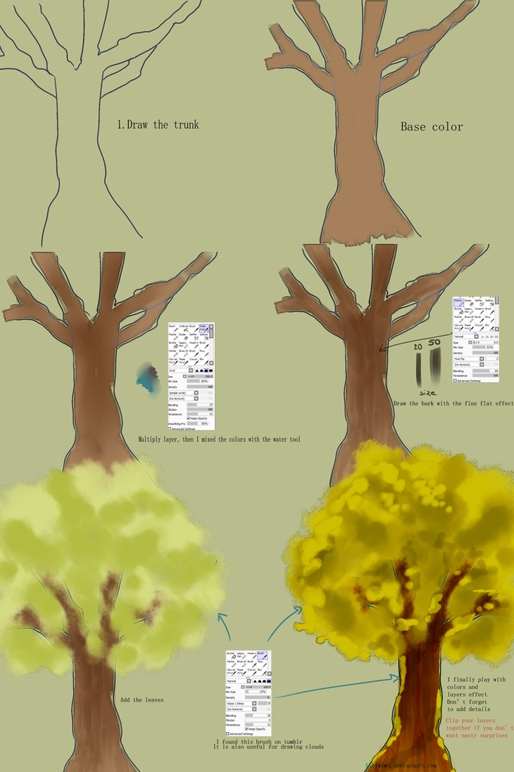 Easy tutorial for trees on Sai by Kirimimi