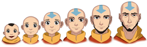 Avatar Aang Aging