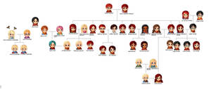 lunaii family tree hp