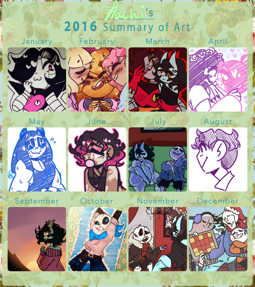2016 Summary of Art by Hachi-ban