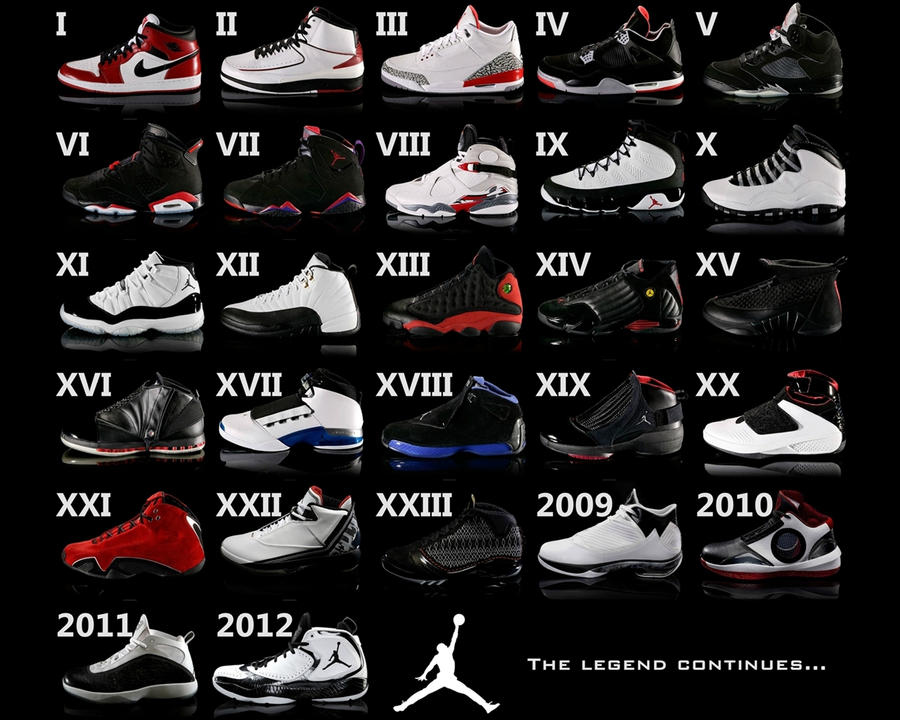 Nike Air Jordans Through The Years  817f685954b4