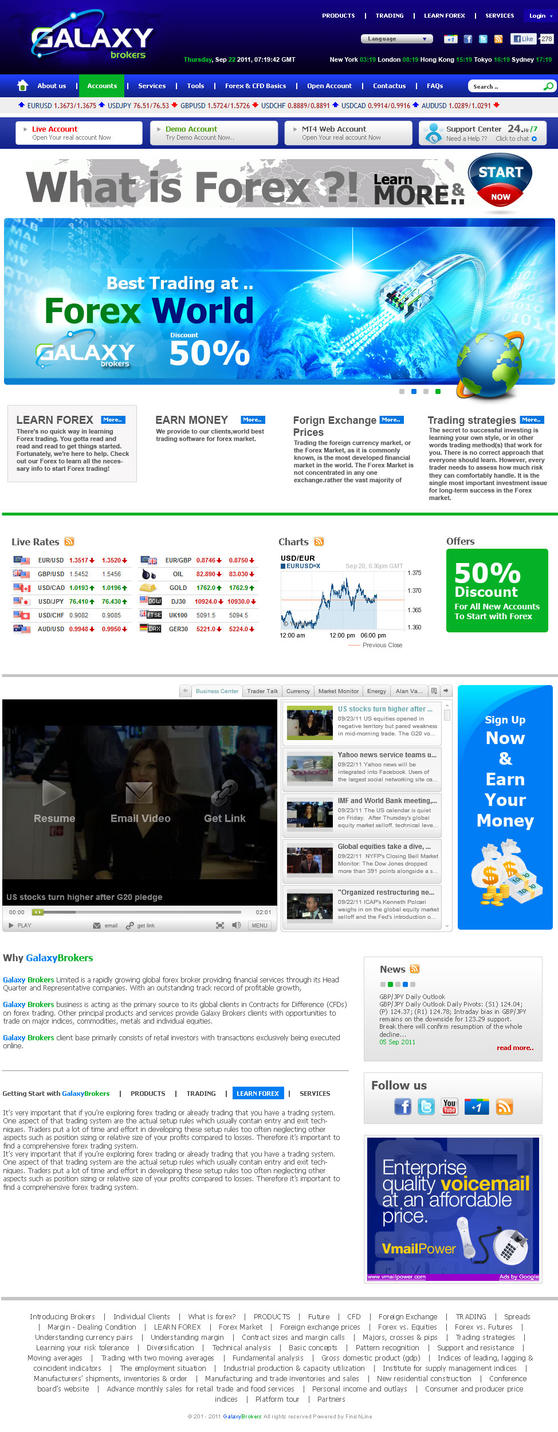 Forex site