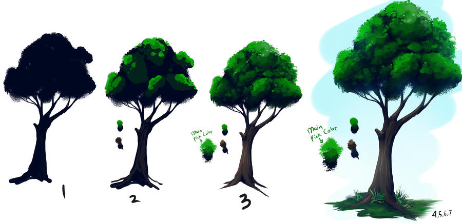 Как рисовать деревья в фотошоп