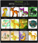 Hureji's 2016 Summary of Art