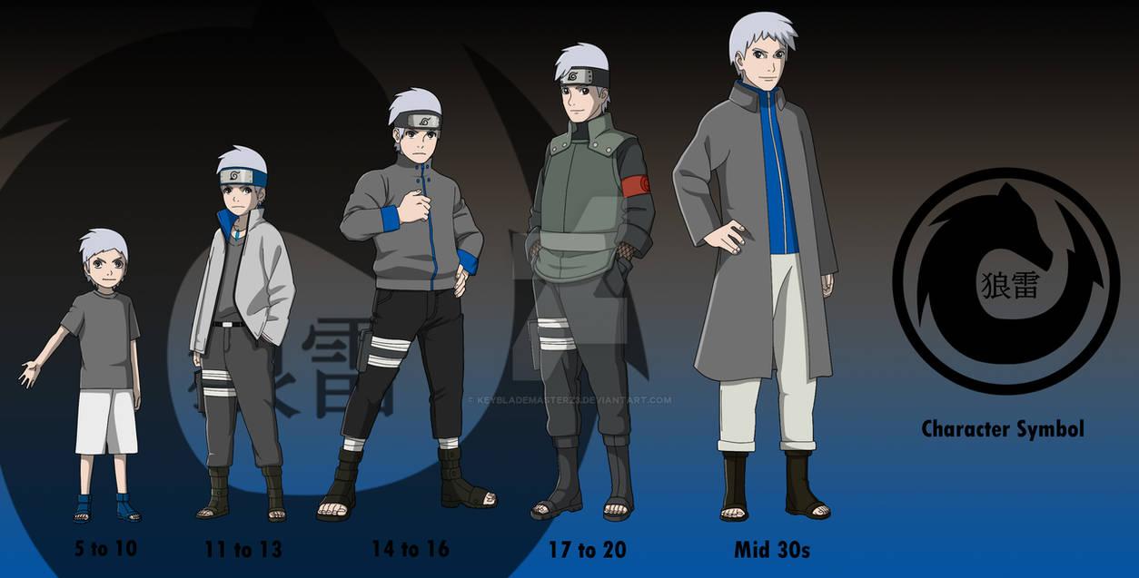 Naruto Oc Raiju Okami Timeline By Keyblademasterz3 On Deviantart Ryūgū) is a location in ōkami, home to an underwater race, the dragonians. naruto oc raiju okami timeline by