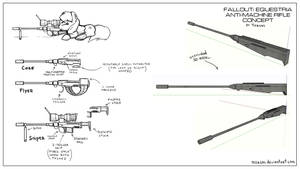 FO:E rifle concept