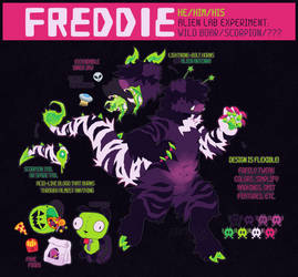 Freddie Reference 2020