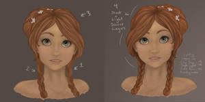 Process: Hair