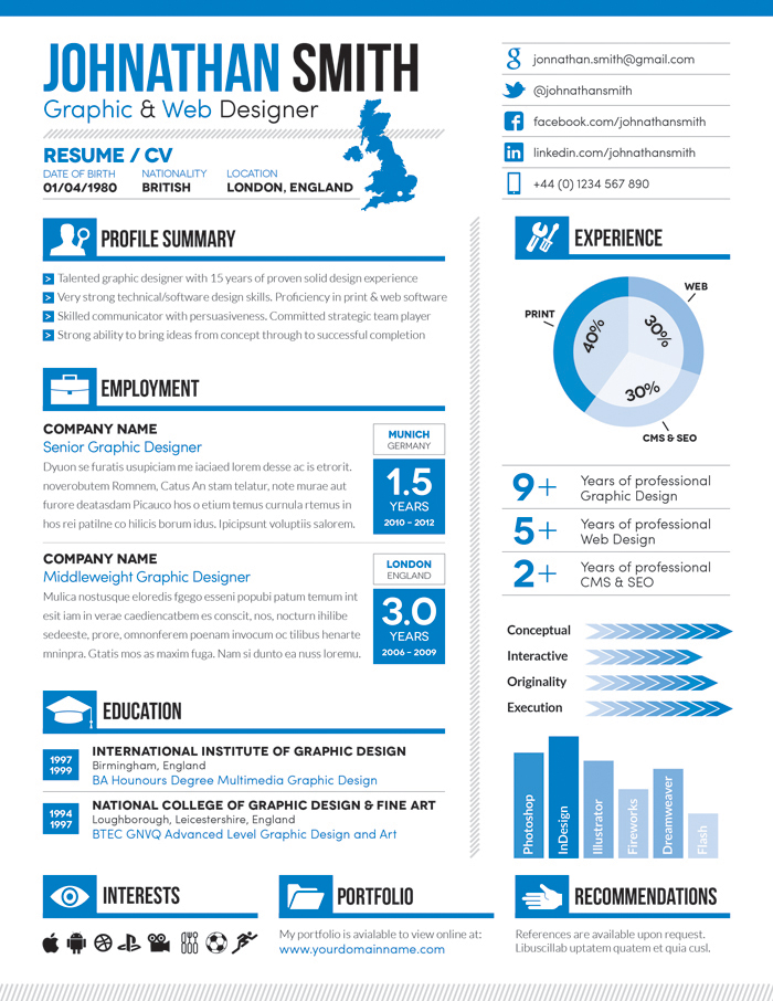 Template infographic resume