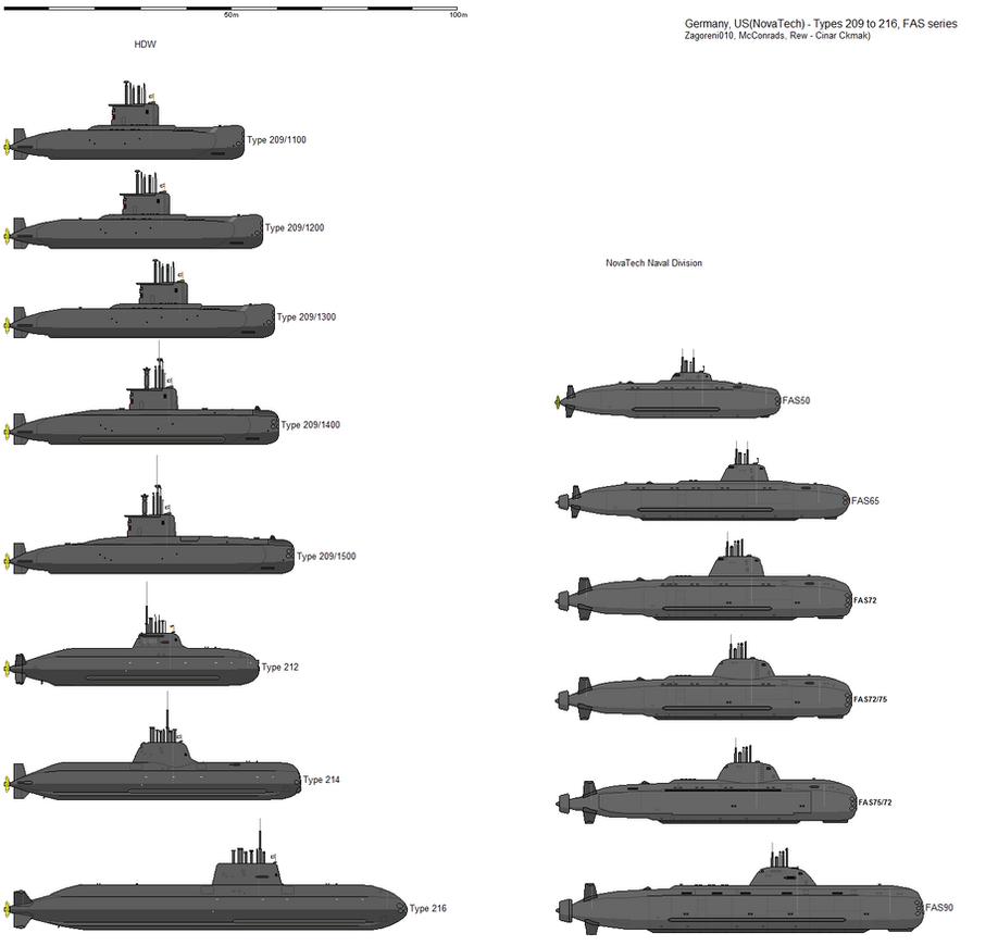 Hdw Vs Nt Submarines By Zagoreni010 On Deviantart