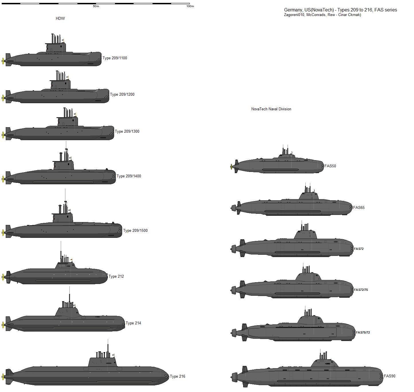 Hdw vs nt submarines by zagoreni010 on deviantart hdw vs nt submarines by zagoreni010 pooptronica