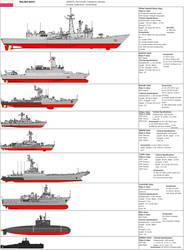 Polish Navy by zagoreni010