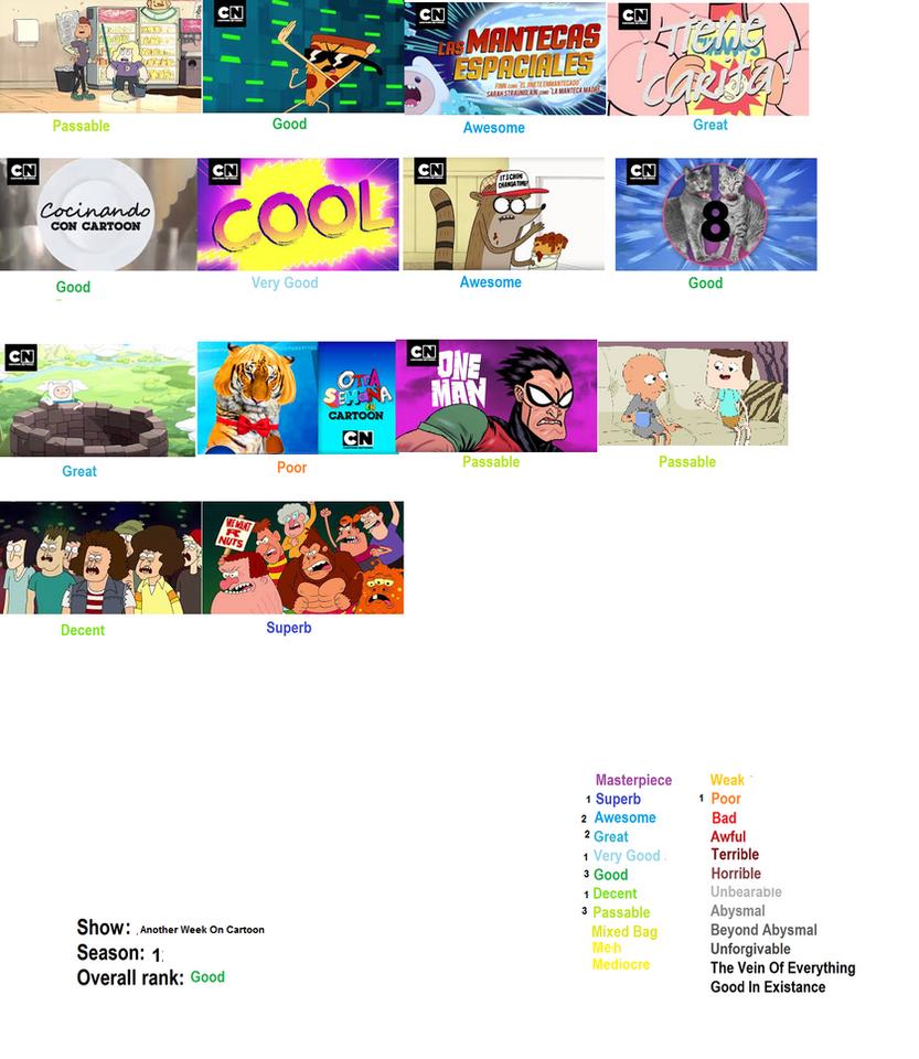 Another Week On Cartoon Season 1 Scorecard by gonzi02