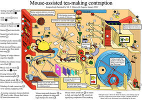 Mouse-assisted Tea Maker by ranma-tim
