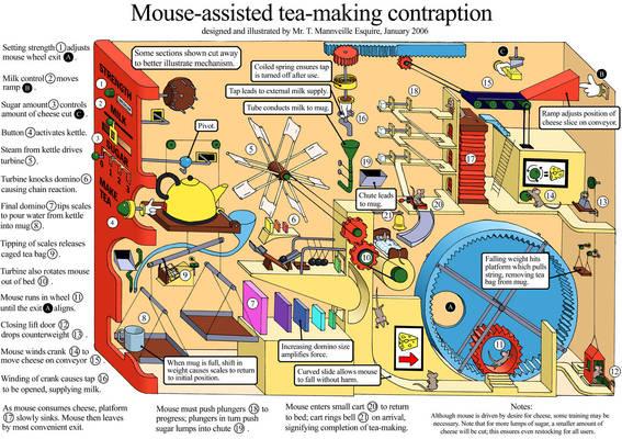 Mouse-assisted Tea Maker