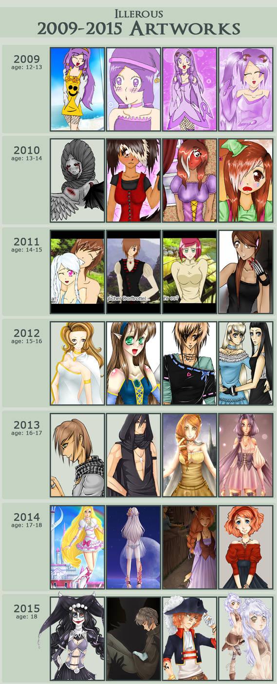 Improvement meme 2009-2015