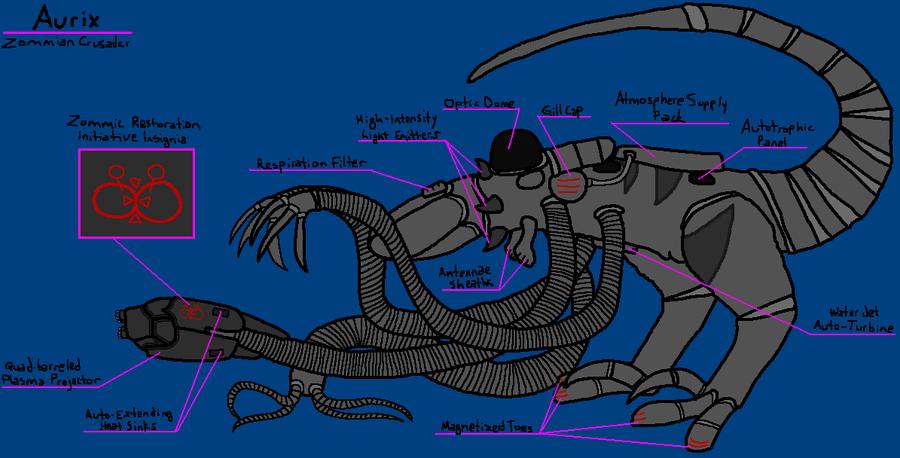 Aurix Space Marine Diagram By Gokou Sama On Deviantart