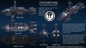 Terran Federation Armored Cruiser Athena Overview