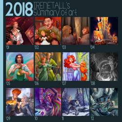 Summary 2018 by irenetall