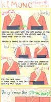 how to draw  proper kimono