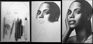 Beyonce tutorial
