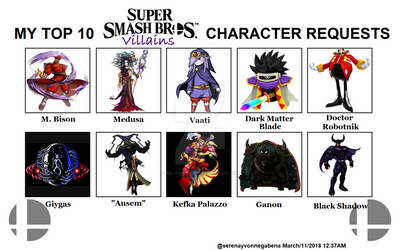 My Top 10 SSB Switch Villains Requests