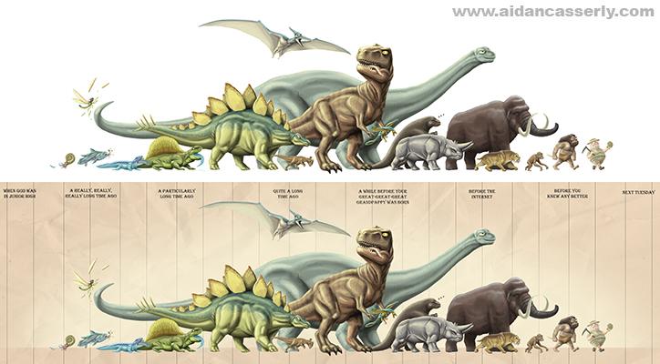 Prehistoric Life mural by DadaHyena