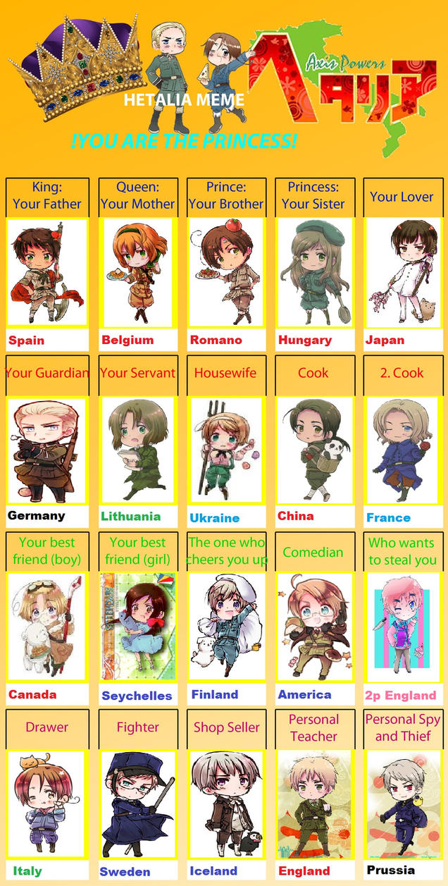 teachers valentines day meme - Hetalia Princess Meme by Ve afan72 on DeviantArt