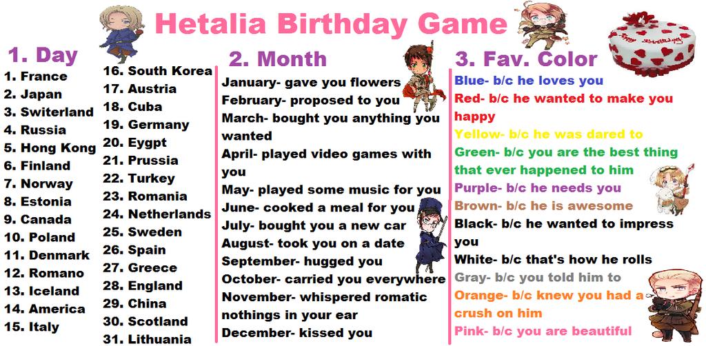 Group of Hetalia Birthday Game By