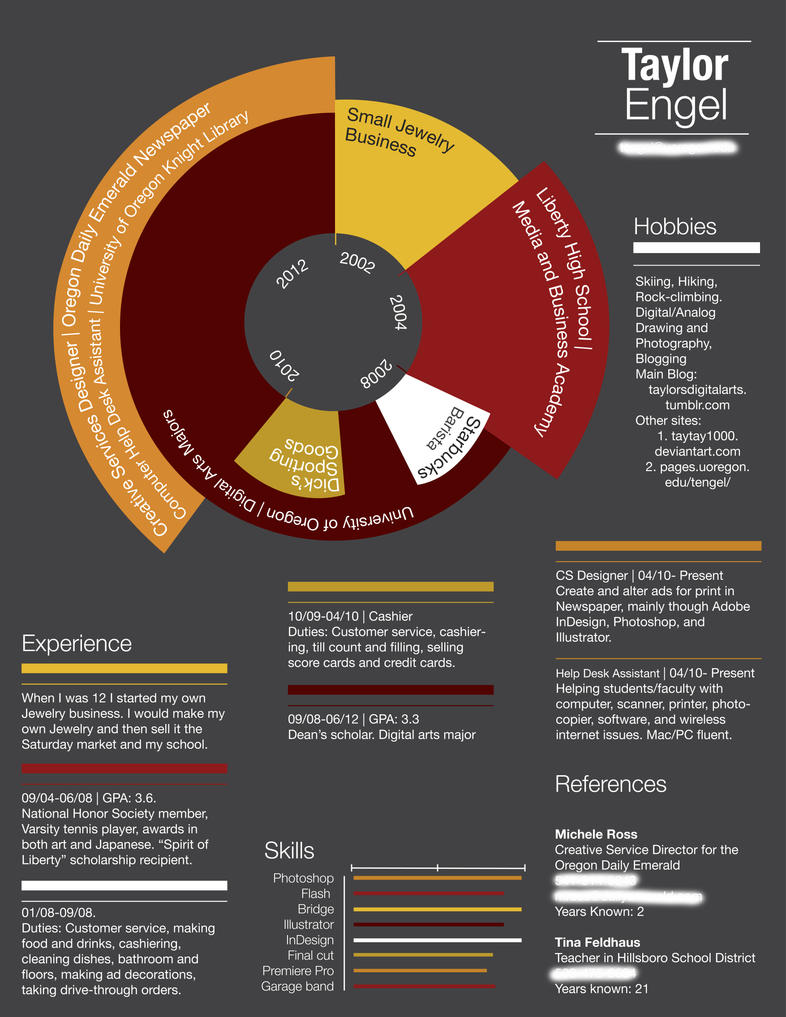 Graphic Resume By Taytay1000 ...  Graphic Resume