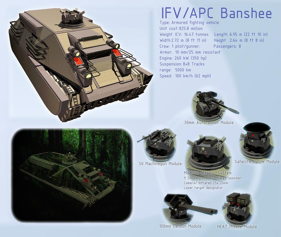 Banshee APC by orcbruto