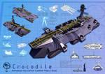 Crocodile amphibian helicopter carrier base