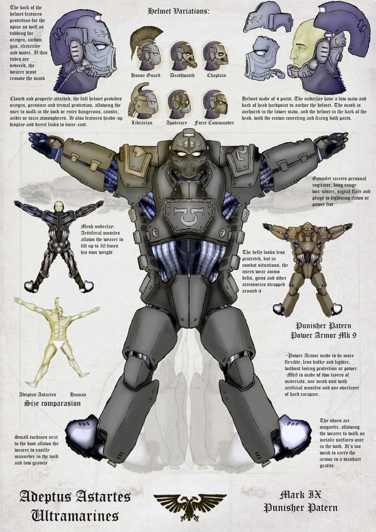 Warhammer 40k Power Armor by orcbruto on DeviantArt