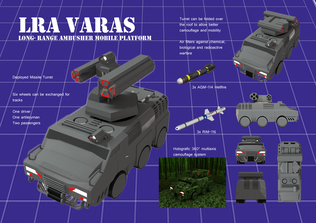 LRA Varas by orcbruto