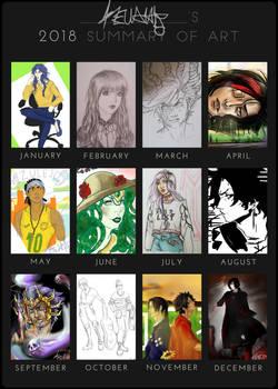 Beuah's 2018 Summary of Art