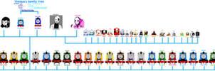 Thomas's Family