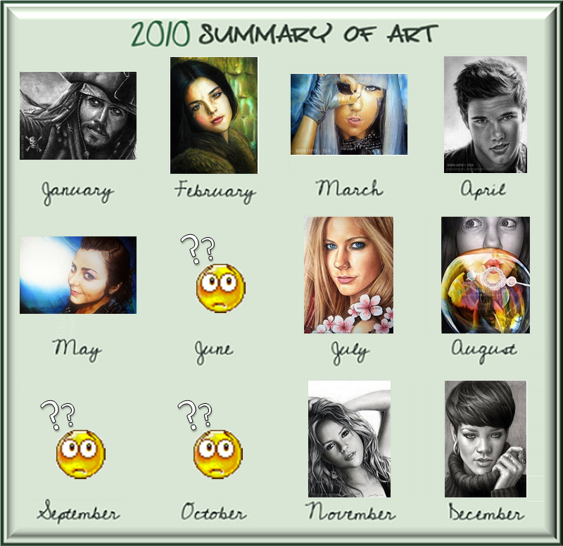 2010 summary of art by DaveLopes