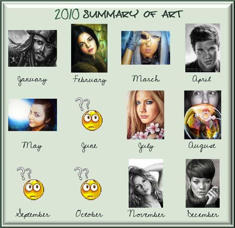 2010 summary of art by DaveLopes