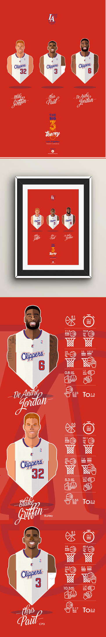 Bigmen02-clippers by 2m-at-work