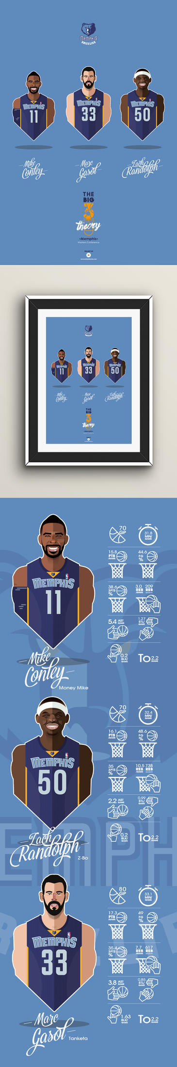 MEMPHIS GRIZZLIES BIGMEN by 2m-at-work